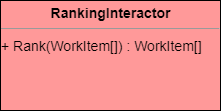 The RankingInteractor provides methods rank a given list of work items.