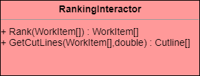 The RankingInteractor gets another method to calculate the cut-lines based on a given ranked backlog and team capacity