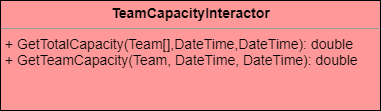 The TeamCapacityInteractor provides methods to calculate the capacity of one or multiple teams